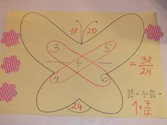 Fejtsd meg a törtek titkát a pillangó-módszerrel! | Napi Kreatív