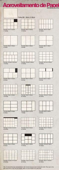 Tabela de aproveitamento de papel - Design Blog                                                                                                                                                     Mais