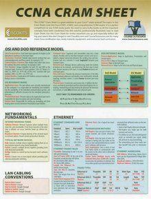 Cisco CCNA CRAM Sheet