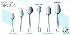 From teaspoons to dessert spoons, which one do you think is most commonly used? Dubai Food, Kitchenware, Tableware, Dessert Spoons, Coffee Spoon, Uae, Dining, Lifestyle, Desserts