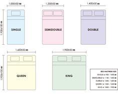 暮らしやすいお部屋を作る為に知っておきたい寸法 その3 [BED ROOM編] | オーダー家具の3rd