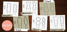Cada mujer tiene diferente silueta. Es importante conocerla para saber qué ropa usar.