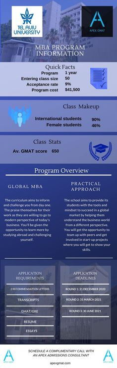 Find key information about the Tel Aviv University MBA program such as the class profile, program overview, application requirements and dates! Gmat Preparation, Test Anxiety, Value Proposition, Test Day, First Contact, Test Prep, Study Abroad, Understanding Yourself, Acceptance