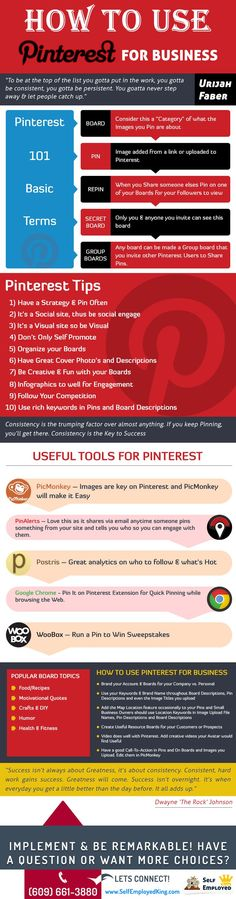 How to use Pinterest for Business. Pinterest for business marketing can be highly effective as Pinterest is one of the fastest growing Social Media sites that consumers spend high amounts of time on. Studies are showing that consumers who engage on Pinterest with your small business are more likely to do business with you and spend more money with your business.