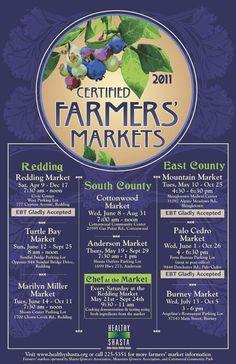 Farmers Markets in Redding, CA Redding California, Farmers Market, Healthy Eating, Marketing, Northern California, Levis, Apples, Choices, Gardens