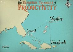 The Triangle of Productivity