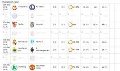 Otra gran jornada de Champions y predicciones deportivas! #ChampionsLeague #PrediccionesDeportivas