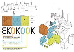 Ekokook Kitchen System