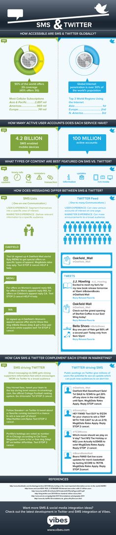 Affinità e divergenze tra il compagno SMS e Twitter. Infografica interessante.