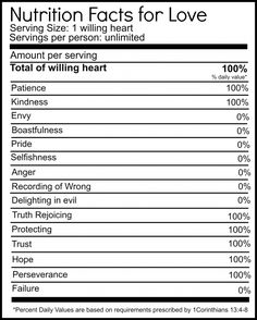 Nutrition Facts for love free printable. nelliebellie.com