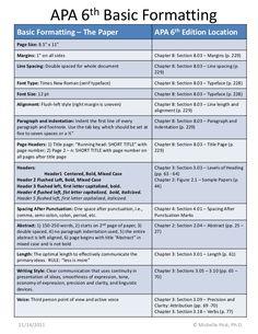 APA 6th Basic FormattingBasic Formatting – The Paper                                        APA 6th Edition LocationPage S...