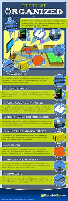 Get your Electronics Organised. #Infographic
