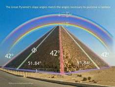 Repost from - The Great Pyramid's slope angles match the angles necessary to perceive a rainbow. A rainbow is Geometry Art, Sacred Geometry, Ancient Egypt, Ancient History, Great Pyramid Of Giza, Spirit Science, Pyramids Of Giza, Ancient Mysteries, Space And Astronomy