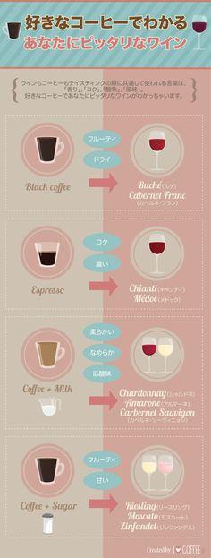 好きなコーヒーでわかる!あなたにぴったりなワイン - I Love Coffee