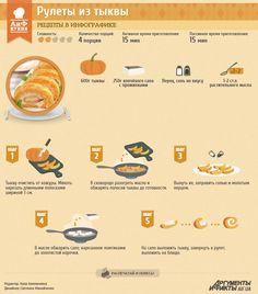 Рецепты в инфографике: рулеты из тыквы | Рецепты в инфографике | Кухня | АиФ Украина