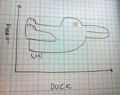 """MilesBriggs na Twitterze: """"The best graph you will see today. https://t.co/ibEdLaKG3T"""""""