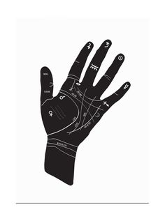 Palmistry Hand Guide