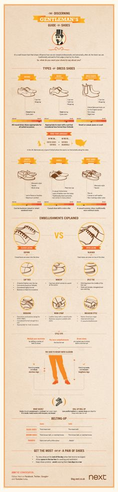 The Discerning Gentleman's guide to shoes.
