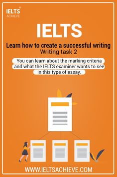 Learn how to create a successful writing task 2 essay for the IELTS Academic Test. You can learn about the marking criteria and what the IELTS examiner wants to see in this type of essay. Apply the information in this post as recommended to get a band score of 7 or above. Read on to see how you can improve your score. #WritingTask2 #SampleAnswer #IELTSEssay #bandScore2 #IELTSModalAnswer #EssayWriting #IELTSQuestion #Sample Ielts Writing Task 2, Writing Test, Essay Writing, Repetition Of Words, Linking Words, Word Formation, Types Of Essay, Grammar And Punctuation, Sentence Structure