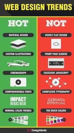 Business infographic & data visualisation The Evolving Web Design Trends! Infographic Infographic Description The Evolving Web Design Trends! Web Design Trends, Design Websites, Site Web Design, Web Design Quotes, Web Design Tips, Graphic Design Tips, Graphic Design Inspiration, Blog Design, Material Design Website