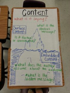 Media Literacy Content Poster - surface level and embedded content