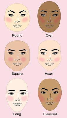 Cara Mengetahui Bentuk Wajah Sebelum Bermake Up