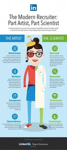 """What Makes Up the Modern Recruiter? A """"data nerd"""" is not normally a quality … What makes the modern recruiter special? A """"data nerd"""" is… Employer Branding, Marca Personal, Personal Branding, Hr Humor, Schools In America, Talent Management, Management Tips, Project Management, Creative Advertising"""