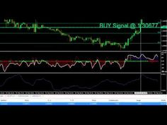 Free Forex Trade Signals Service.Best Forex Indicator To Use.Best Forex Scalping Strategy