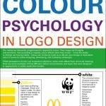 Colour Psychology in Logo Design | Infographic