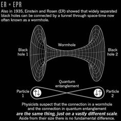 Theoretical Physics, Physics And Mathematics, Quantum Physics, Spirit Science, Physical Science, Physics Tattoos, Physics Formulas, Quantum Entanglement, Cool Science Facts