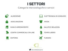 I settori - E-commerce in Italia 2013 #ecommerce2013
