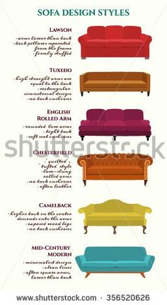1766 best chairs sofas and pillows images in 2019 - Different types of sofas ...