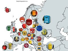 Mailboxes of Europe