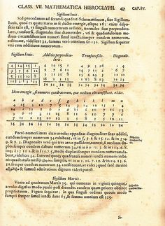 Magic square - Wikipedia, the free encyclopedia. This page from Athanasius Kircher's Oedipus Aegyptiacus belongs to a treatise on magic squares and shows the Sigillum Iovis associated with Jupiter Paranormal Studies, Magic Squares, Easy Magic, The Brethren, Mathematics, Spelling, Seals, Trivia, Magick