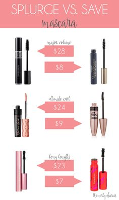 In this Splurge vs. Save: Mascara post I'm sharing some of my favorite high-end and drugstore mascaras whether you are looking for volume, curl or length!