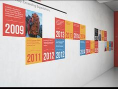 Company Timeline - Company Timeline by Shannon Gerdauskas You are in the right place about diy Here we offer you the m - Office Timeline, Timeline Project, Timeline Design, History Timeline, Funny History, History Quotes, History Facts, Office Wall Graphics, Display Design