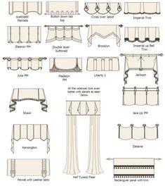 Il mondo delle tende comprende un'infinità di modelli, scopriamoli assieme! ESEMPI DI CONFEZIONI TENDE DECORATIVE Le tende decor...