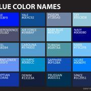 blue color names NGO interior in 2019 Green color names, Color blue color chart names - Blue Things Green Color Names, Green Colors, Color Blue, Blue Names, Color Mixing Chart, Color Palette Challenge, Color Meanings, Blue Colour Palette, Color Psychology