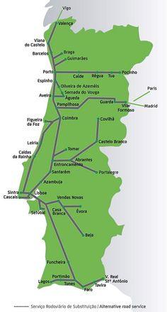 malha ferroviária em Portugal