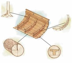 #woodenboatbuilding