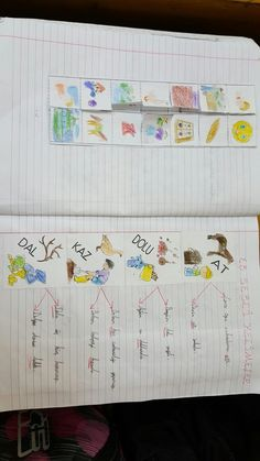 interaktif defterlerimiz.Eş sesli kelimeler. Cannur Haznedar Mouse Crafts, Baby F, Wooden Baby Toys, Education Logo, Montessori Toys, Science Experiments, Going To Work, Getting Things Done, Educational Toys