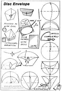Envelope and Letter Folding: Disc Envelope Letter Folding, The Diagram, Origami Envelope, Envelope Lettering, Cardmaking, Letters, Packaging Ideas, Envelopes, Photo Ideas