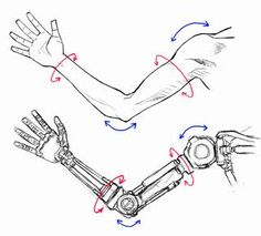 If you draw a real robot, € . Bras Robot, Robot Humanoïde, Robots Drawing, Robot Sketch, Real Robots, How To Draw Robots, Robot Parts, Humanoid Robot, Robot Concept Art