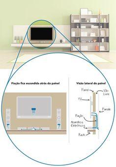 info-painel-para-tv-da-sala-fiação: