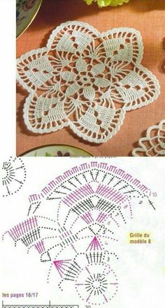 Not Your Grandma's Doily – Perfectly Purple Crochet Doily – Free Pattern Ikke din bestemors Doily - Perfekt Lilla Heklet Doily - Gratis Mønster - Scribble & Stitch Free Crochet Doily Patterns, Crochet Coaster Pattern, Crochet Doily Diagram, Crochet Circles, Crochet Chart, Thread Crochet, Crochet Motif, Crochet Designs, Knitting Patterns