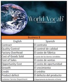 Business 8 - 10 Spanish Practice Words!