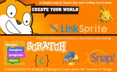 Click to view the complete stem learning kit guide online...