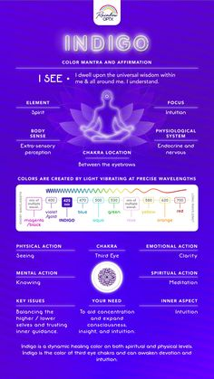 Chakras, Aura Colors Meaning, Chakra Locations, Chakra Meanings, Chakra Colors, Purple Chakra, Chakra Affirmations, Indigo Children, How To Color Eyebrows