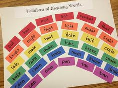 Rainbow of rhyming words - could simplify nicely for Kinders using word families. (A Love for Teaching)