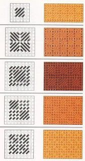 "New to Needlepoint? Try These 54 Popular Needlepoint StitchesDiscover thousands of images about Resultado de imagen de bargello embroidery stitchesDiscover thousands of images about - SILAÏ means ""stitch"" in the Indian language and represents a Bargello Needlepoint, Broderie Bargello, Needlepoint Stitches, Plastic Canvas Stitches, Plastic Canvas Coasters, Plastic Canvas Crafts, Plastic Canvas Patterns, Canvas Purse, Plastic Canvas Christmas"